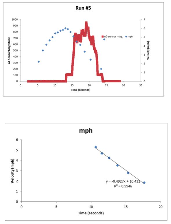 bike_brake_data_2